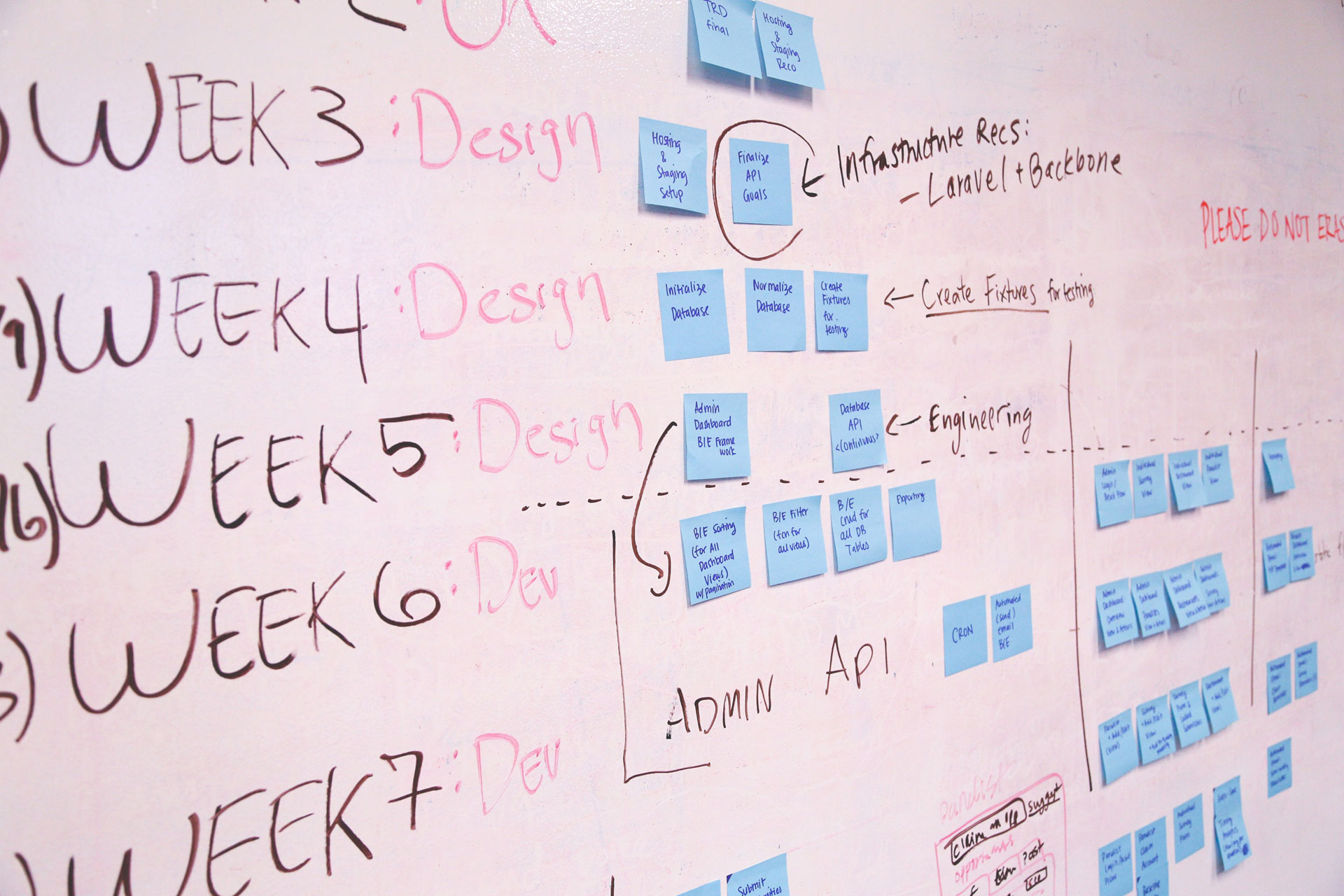 PROJECT-MANAGEMENT-img4